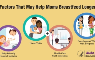 Factors That May Help Moms Breastfeed Longer - Graphic
